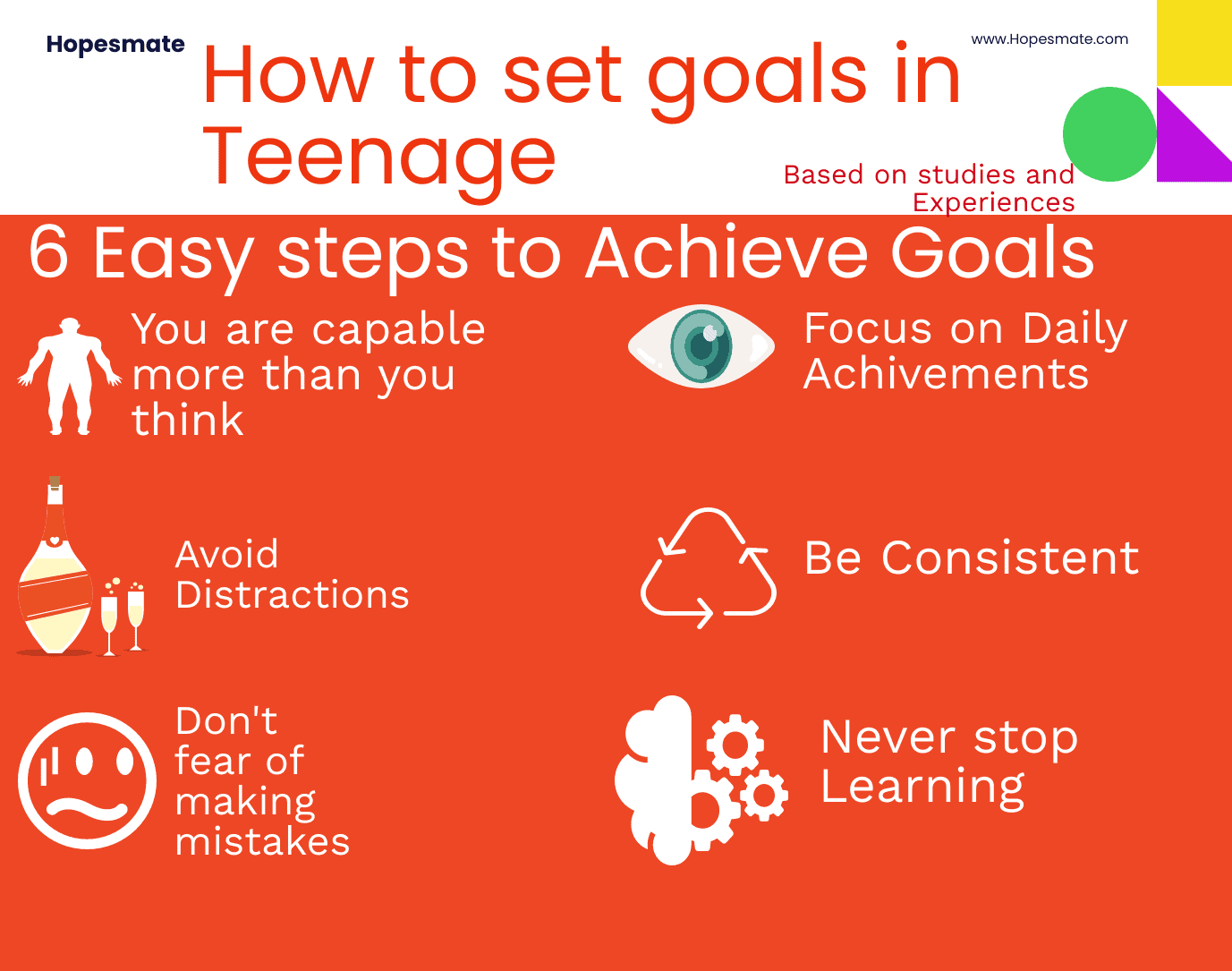 how to set goals in teenage