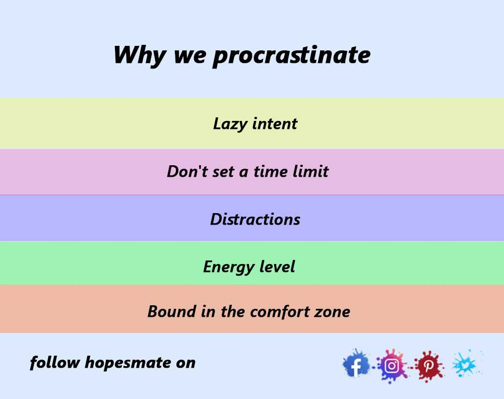 why we procrastinate