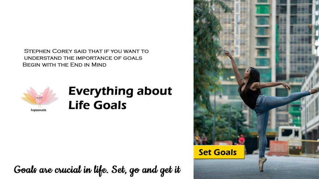 Everything about goals, which type of goals are best suitable for your, importance of goals, SMART goals